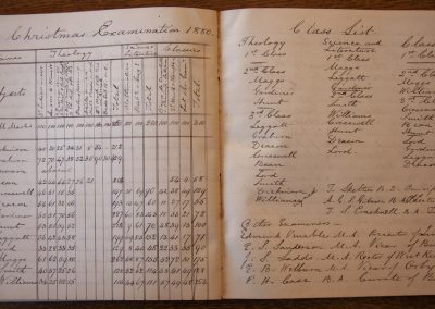 A Record of St Paul's Mission House, Burgh (1878–1887)